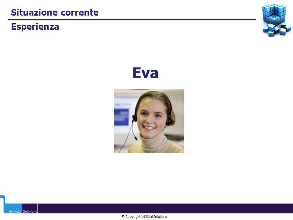 © Copyright Artificial Solutions Situazione corrente Esperienza 40 % 80 % 100 % COSTOSO E INEFFICIENTE