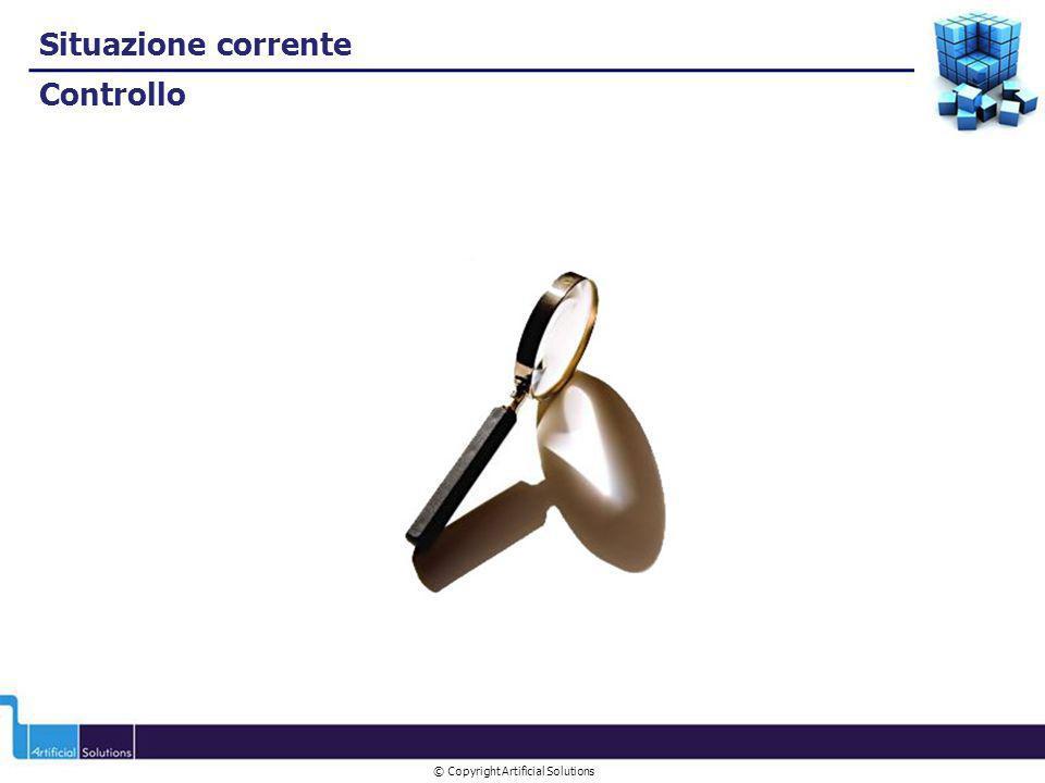 © Copyright Artificial Solutions Situazione corrente Costo per consumatore Quanto costa un singolo contatto azienda-consumatore.
