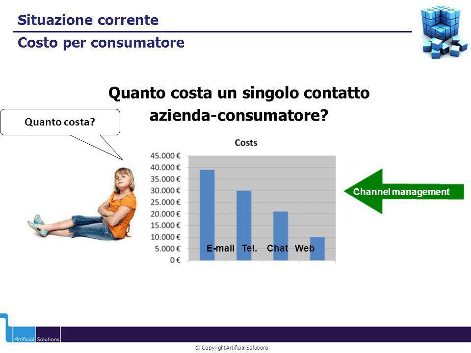 © Copyright Artificial Solutions Situazione corrente Costo per consumatore Quanto costa un singolo contatto azienda-consumatore? Channel management Qu