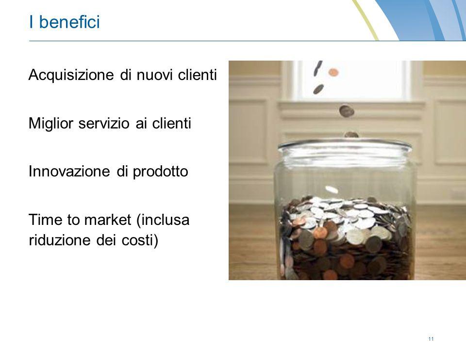 11 I benefici Acquisizione di nuovi clienti Miglior servizio ai clienti Innovazione di prodotto Time to market (inclusa riduzione dei costi)