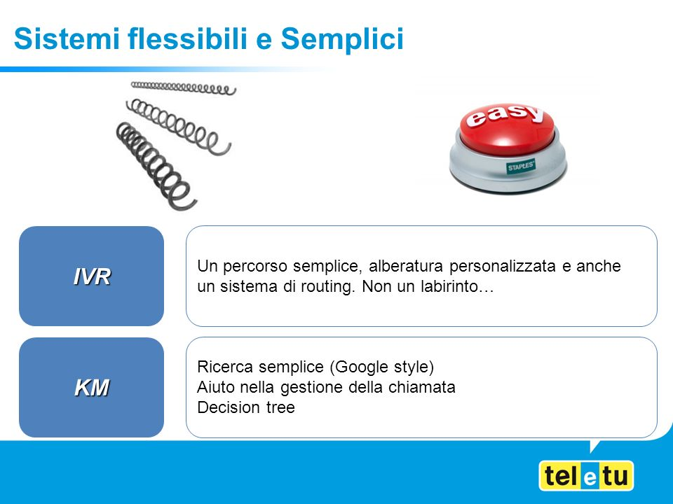 Sistemi flessibili e Semplici Due esempi IVR KM Un percorso semplice, alberatura personalizzata e anche un sistema di routing. Non un labirinto… Ricer
