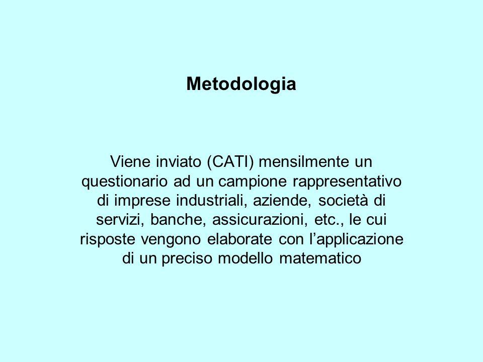 Metodologia Viene inviato (CATI) mensilmente un questionario ad un campione rappresentativo di imprese industriali, aziende, società di servizi, banche, assicurazioni, etc., le cui risposte vengono elaborate con lapplicazione di un preciso modello matematico
