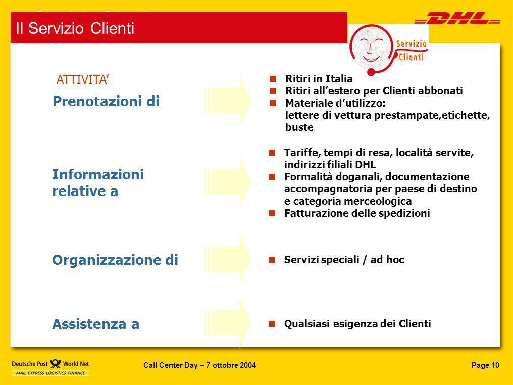 Page 10Call Center Day – 7 ottobre 2004 Servizio Clienti Prenotazioni di nRitiri in Italia nRitiri allestero per Clienti abbonati nMateriale dutilizzo
