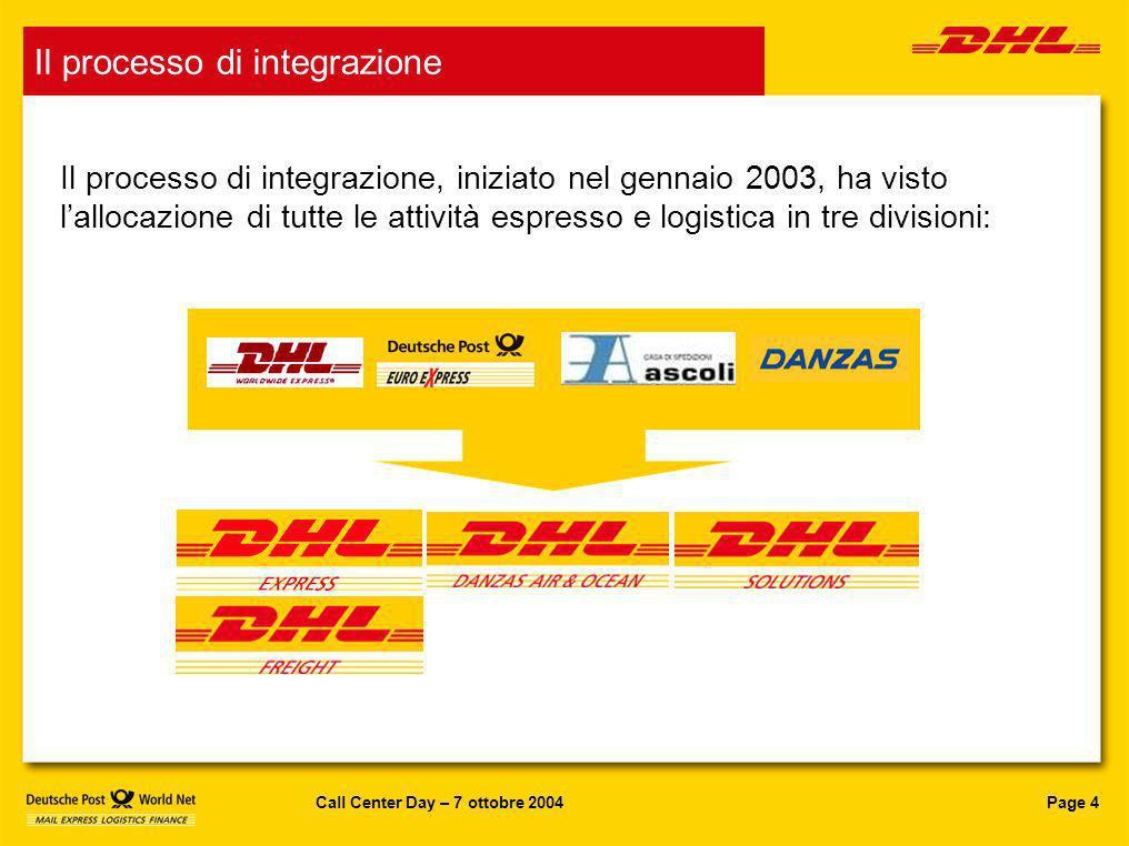 Page 4Call Center Day – 7 ottobre 2004 Il processo di integrazione, iniziato nel gennaio 2003, ha visto lallocazione di tutte le attività espresso e l