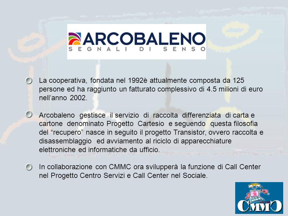 La cooperativa, fondata nel 1992è attualmente composta da 125 persone ed ha raggiunto un fatturato complessivo di 4.5 milioni di euro nellanno 2002. A