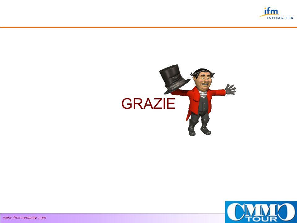 www.ifminfomaster.com GRAZIE