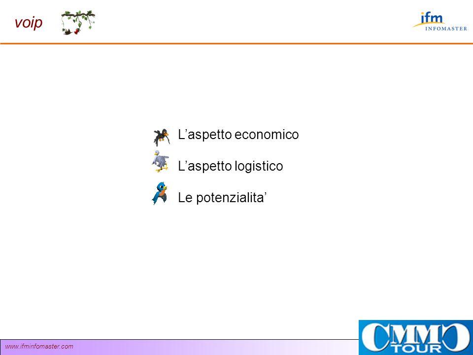 www.ifminfomaster.com voip Laspetto economico Laspetto logistico Le potenzialita