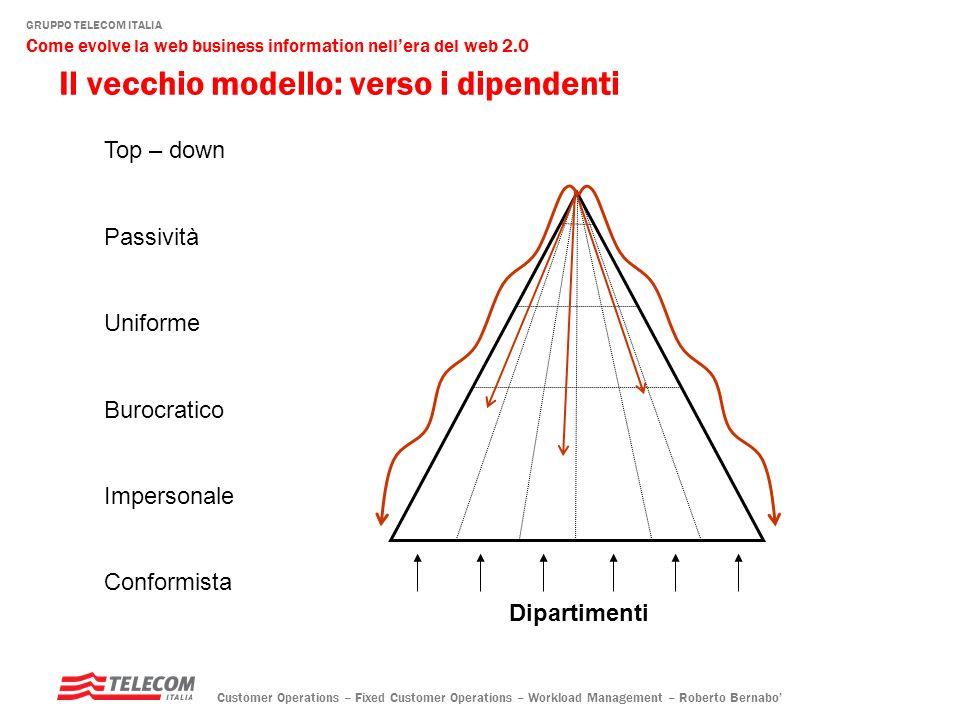 GRUPPO TELECOM ITALIA Come evolve la web business information nellera del web 2.0 Customer Operations – Fixed Customer Operations – Workload Management – Roberto Bernabo apprezzabili miglioramenti