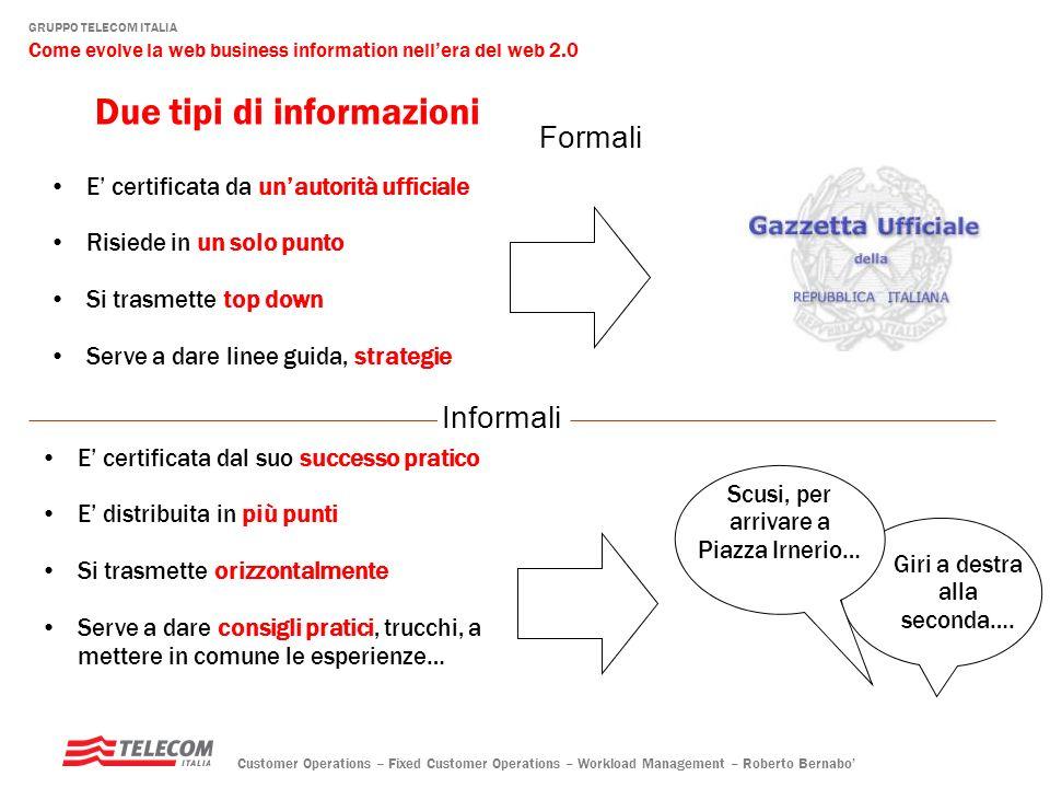 GRUPPO TELECOM ITALIA Come evolve la web business information nellera del web 2.0 Customer Operations – Fixed Customer Operations – Workload Management – Roberto Bernabo comunicazione inferenziale abilitata dal web 2.0