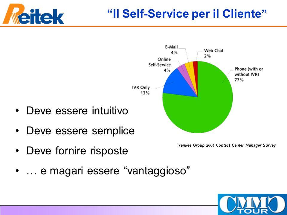 Il Self-Service per il Cliente Deve essere intuitivo Deve essere semplice Deve fornire risposte … e magari essere vantaggioso Yankee Group 2004 Contac