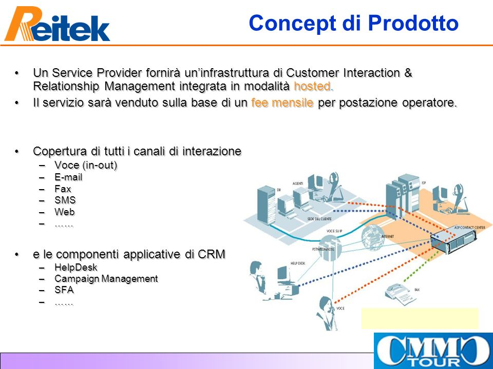 Concept di Prodotto Un Service Provider fornirà uninfrastruttura di Customer Interaction & Relationship Management integrata in modalità hosted.Un Ser