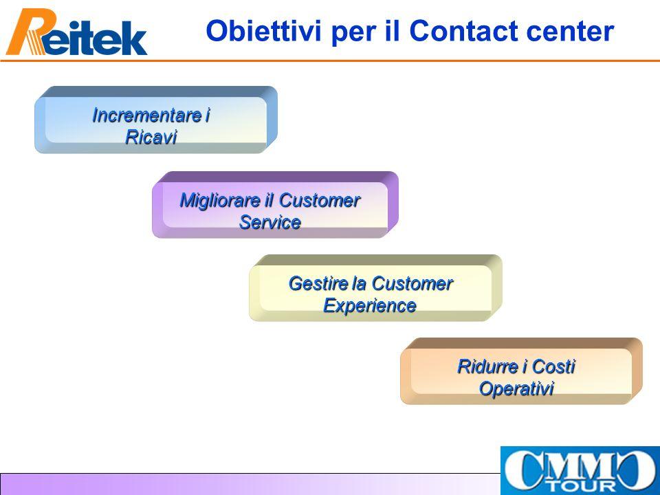 Obiettivi per il Contact center Incrementare i Ricavi Migliorare il Customer Service Ridurre i Costi Operativi Gestire la Customer Experience