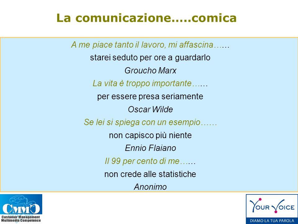 A me piace tanto il lavoro, mi affascina…… starei seduto per ore a guardarlo Groucho Marx La vita è troppo importante…… per essere presa seriamente Oscar Wilde Se lei si spiega con un esempio…… non capisco più niente Ennio Flaiano Il 99 per cento di me…… non crede alle statistiche Anonimo La comunicazione…..comica