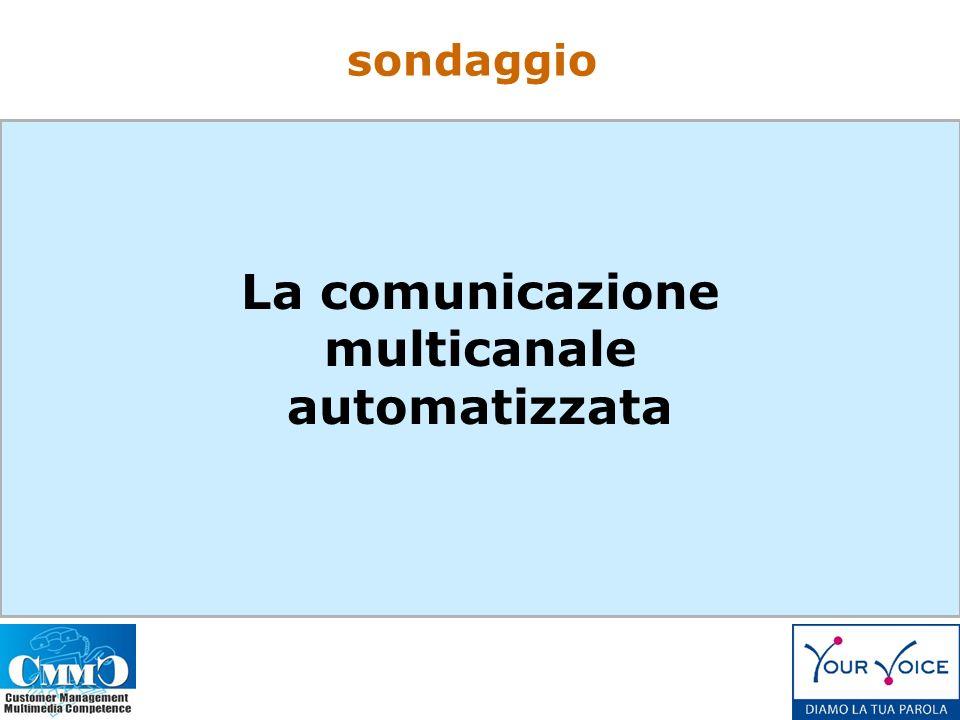 La comunicazione multicanale automatizzata sondaggio