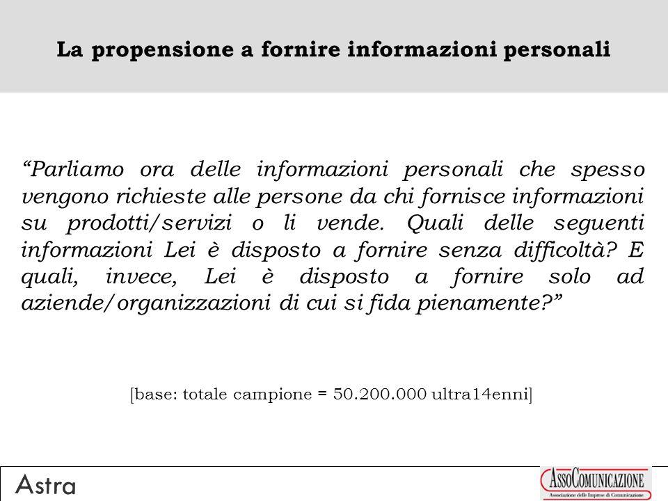 La propensione a fornire informazioni personali Parliamo ora delle informazioni personali che spesso vengono richieste alle persone da chi fornisce informazioni su prodotti/servizi o li vende.