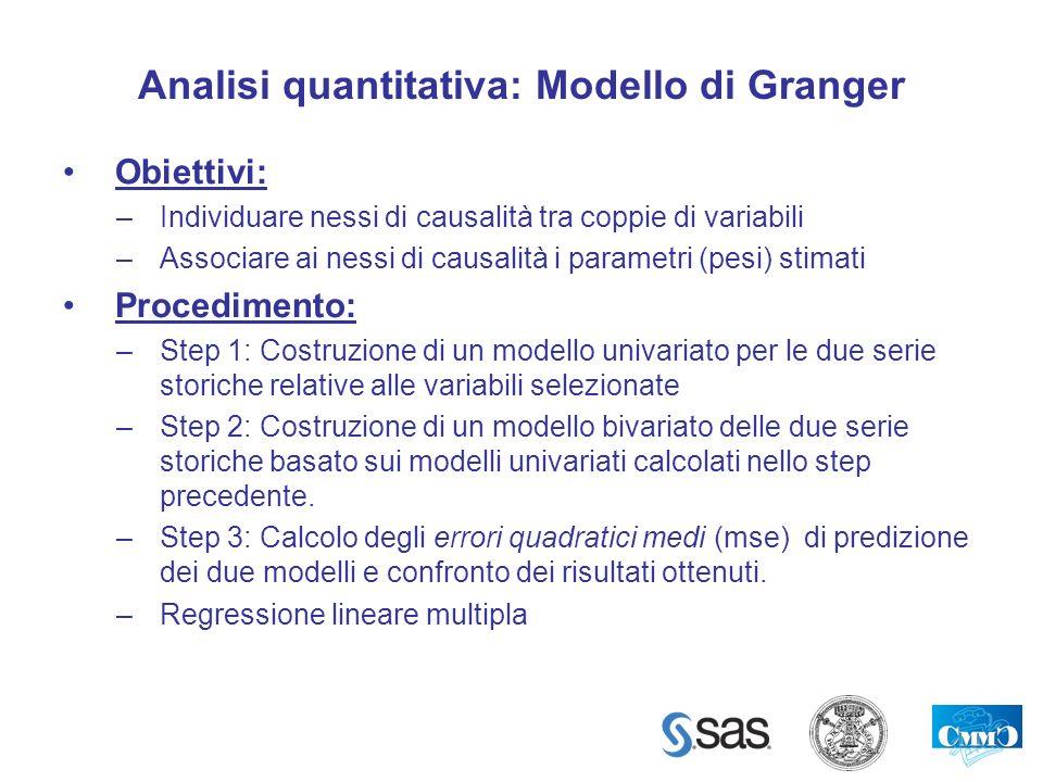 Analisi quantitativa: Modello di Granger Obiettivi: –Individuare nessi di causalità tra coppie di variabili –Associare ai nessi di causalità i paramet