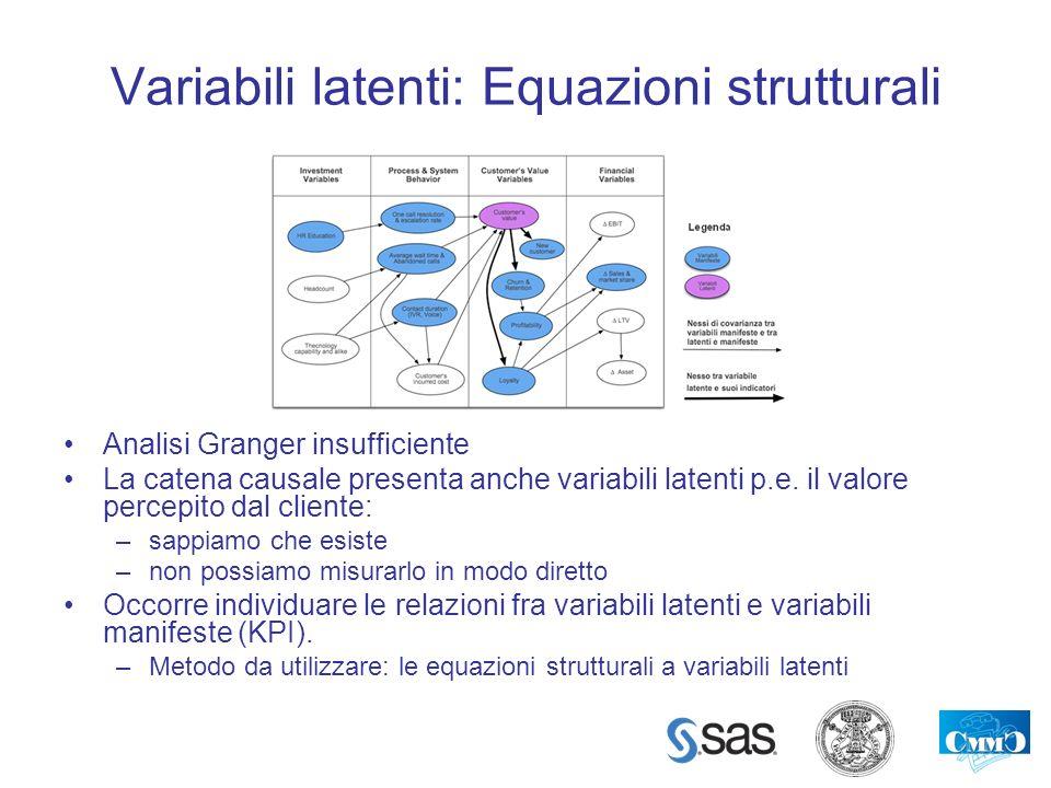 Variabili latenti: Equazioni strutturali Analisi Granger insufficiente La catena causale presenta anche variabili latenti p.e. il valore percepito dal