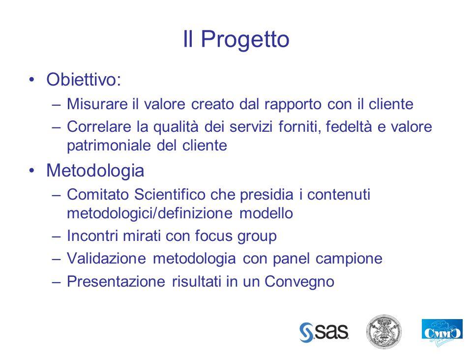 Il Progetto Obiettivo: –Misurare il valore creato dal rapporto con il cliente –Correlare la qualità dei servizi forniti, fedeltà e valore patrimoniale