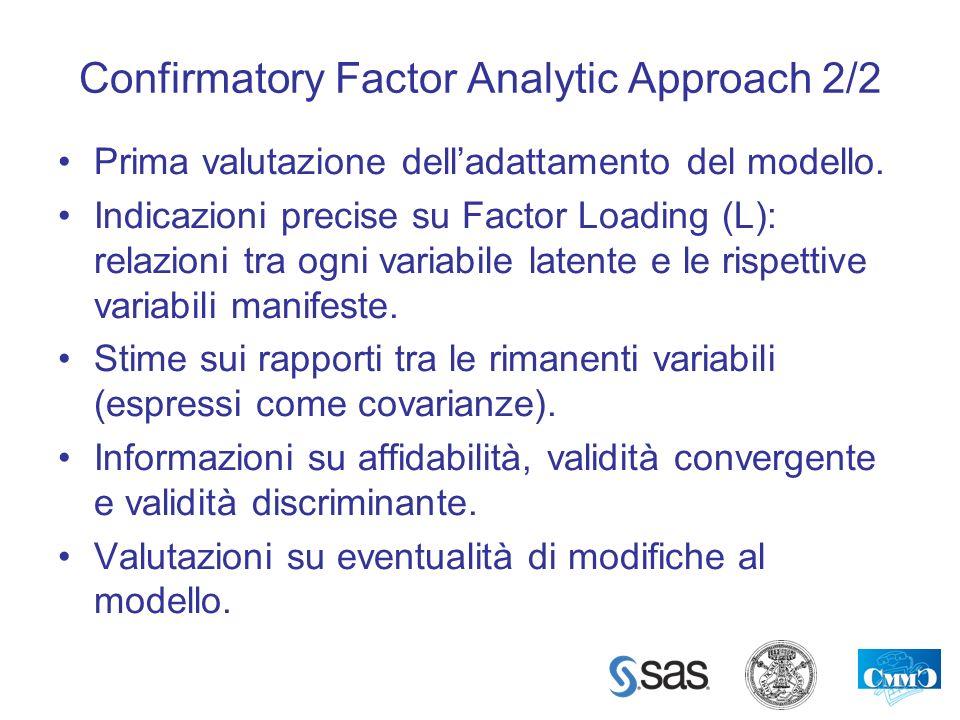 Confirmatory Factor Analytic Approach 2/2 Prima valutazione delladattamento del modello. Indicazioni precise su Factor Loading (L): relazioni tra ogni