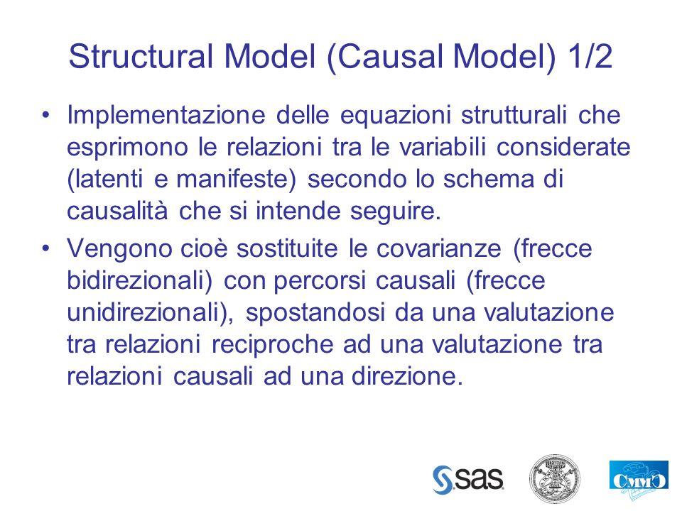 Structural Model (Causal Model) 1/2 Implementazione delle equazioni strutturali che esprimono le relazioni tra le variabili considerate (latenti e man
