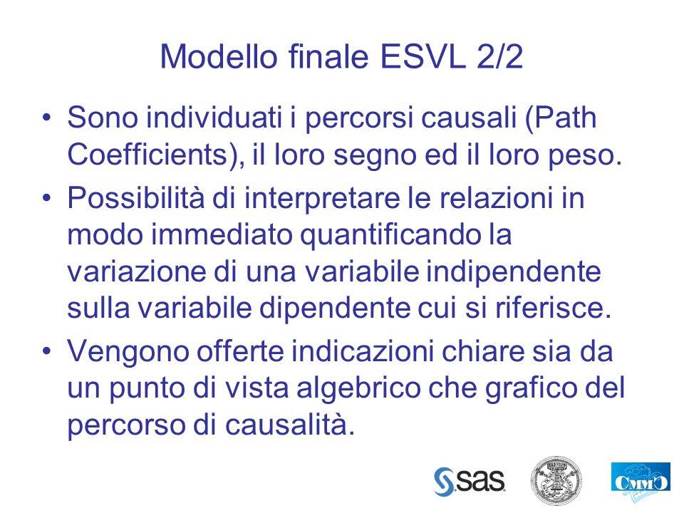 Modello finale ESVL 2/2 Sono individuati i percorsi causali (Path Coefficients), il loro segno ed il loro peso. Possibilità di interpretare le relazio