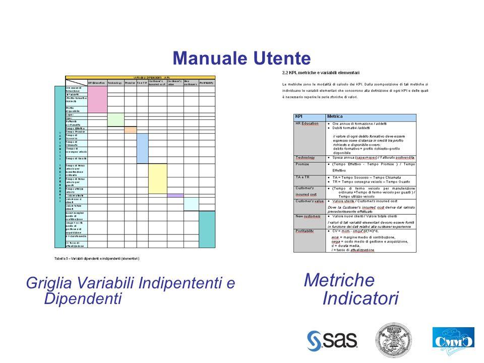 Griglia Variabili Indipententi e Dipendenti Metriche Indicatori