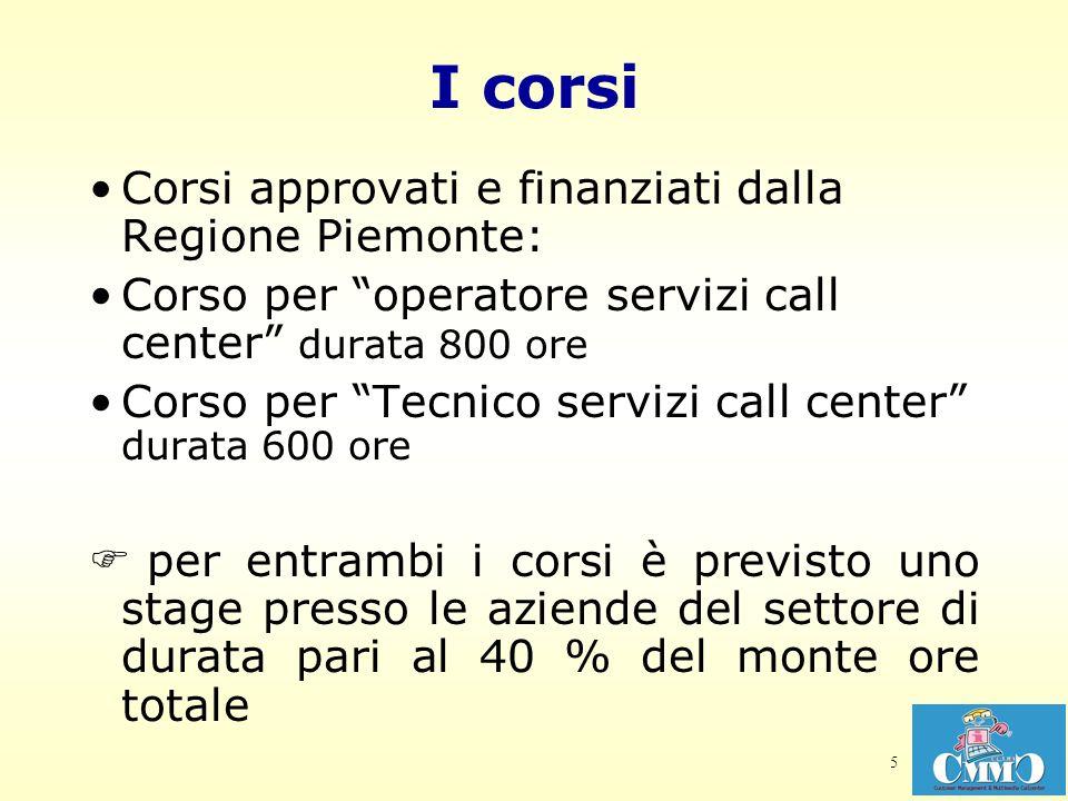 5 I corsi Corsi approvati e finanziati dalla Regione Piemonte: Corso per operatore servizi call center durata 800 ore Corso per Tecnico servizi call c
