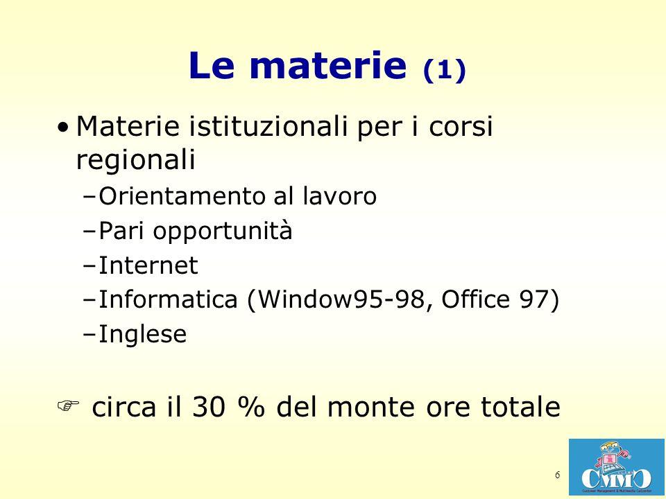 6 Le materie (1) Materie istituzionali per i corsi regionali –Orientamento al lavoro –Pari opportunità –Internet –Informatica (Window95-98, Office 97)