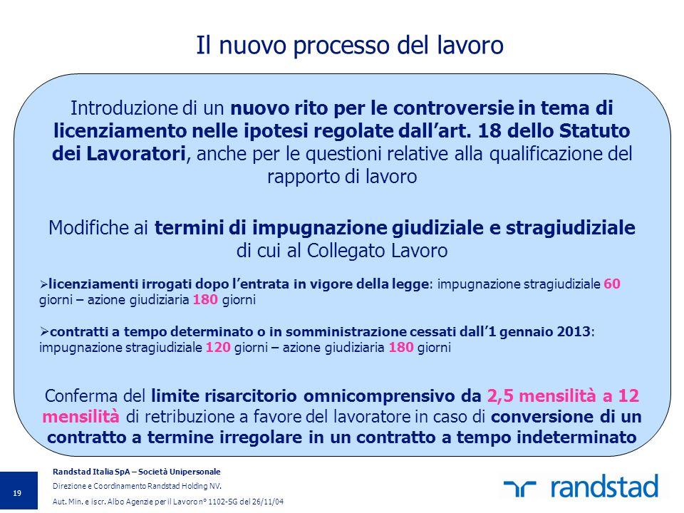 Randstad Italia SpA – Società Unipersonale Direzione e Coordinamento Randstad Holding NV.