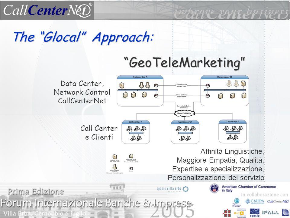 The Glocal Approach: Data Center, Network Control CallCenterNet Call Center e Clienti GeoTeleMarketing Affinità Linguistiche, Maggiore Empatia, Qualità, Expertise e specializzazione, Personalizzazione del servizio