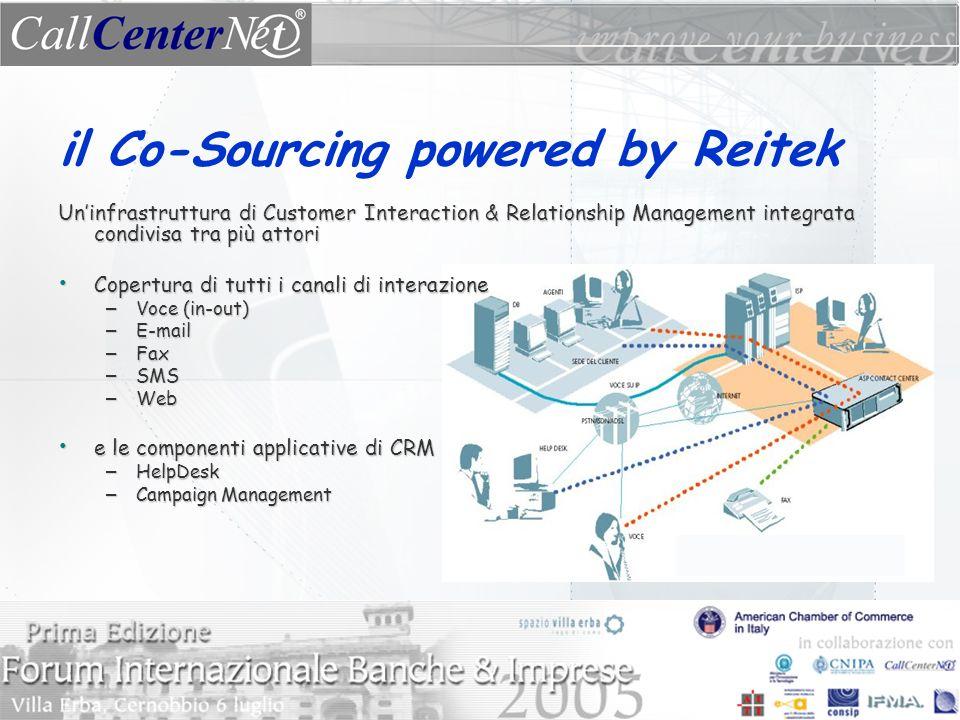 il Co-Sourcing powered by Reitek Uninfrastruttura di Customer Interaction & Relationship Management integrata condivisa tra più attori Copertura di tutti i canali di interazione Copertura di tutti i canali di interazione – Voce (in-out) – E-mail – Fax – SMS – Web e le componenti applicative di CRM e le componenti applicative di CRM – HelpDesk – Campaign Management