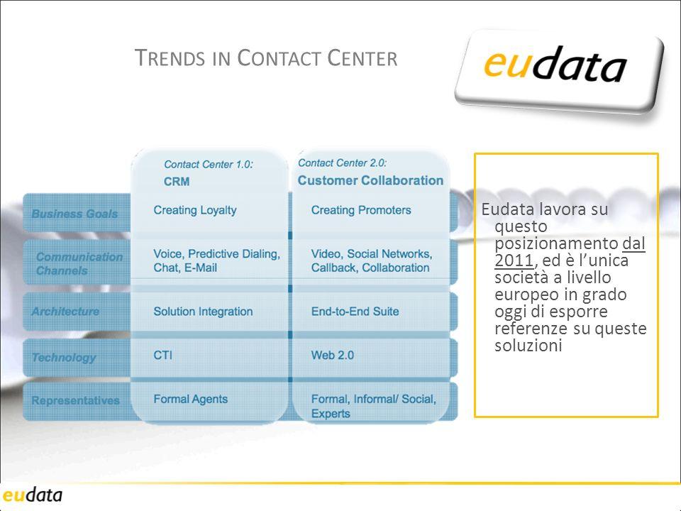 T RENDS IN C ONTACT C ENTER Eudata lavora su questo posizionamento dal 2011, ed è lunica società a livello europeo in grado oggi di esporre referenze su queste soluzioni