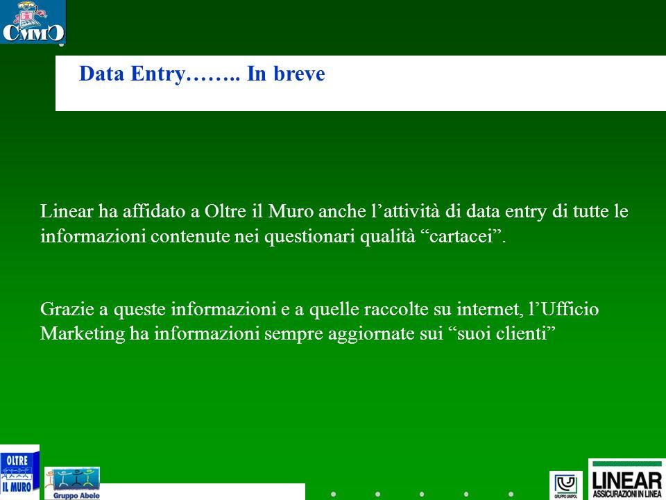 Data Entry……..