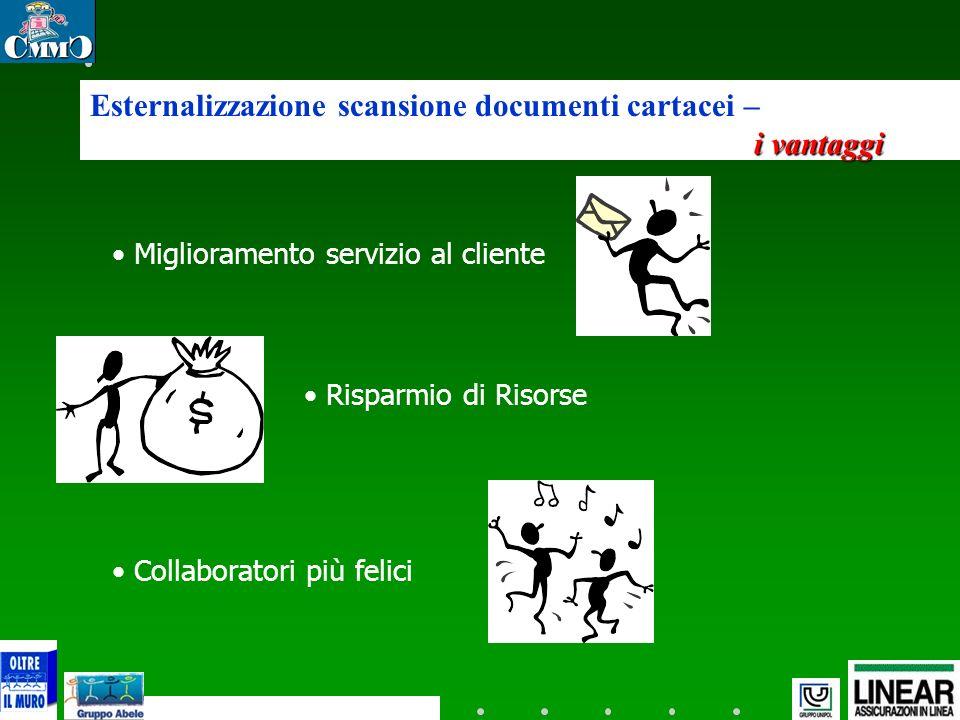 Esternalizzazione scansione documenti cartacei – i vantaggi Miglioramento servizio al cliente Risparmio di Risorse Collaboratori più felici