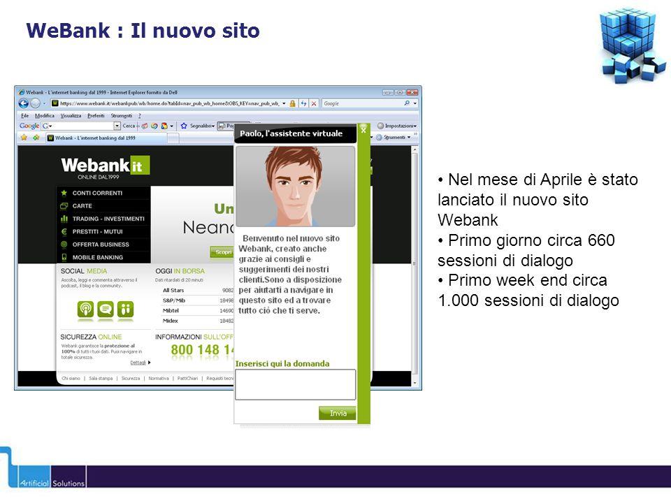 WeBank : Il nuovo sito Nel mese di Aprile è stato lanciato il nuovo sito Webank Primo giorno circa 660 sessioni di dialogo Primo week end circa 1.000