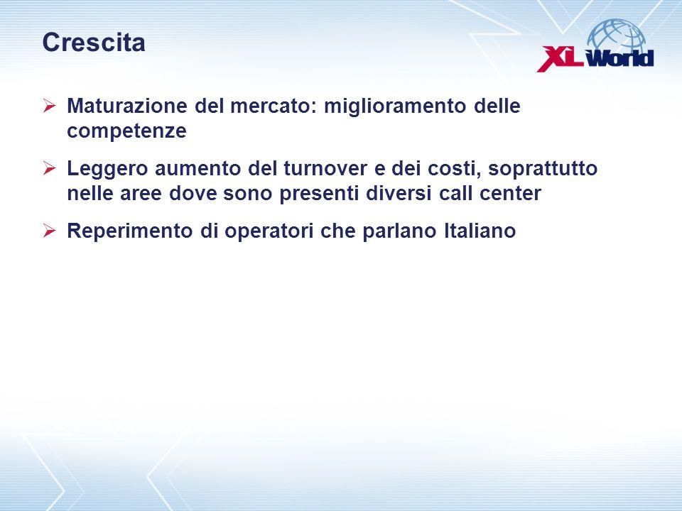 Crescita Maturazione del mercato: miglioramento delle competenze Leggero aumento del turnover e dei costi, soprattutto nelle aree dove sono presenti diversi call center Reperimento di operatori che parlano Italiano