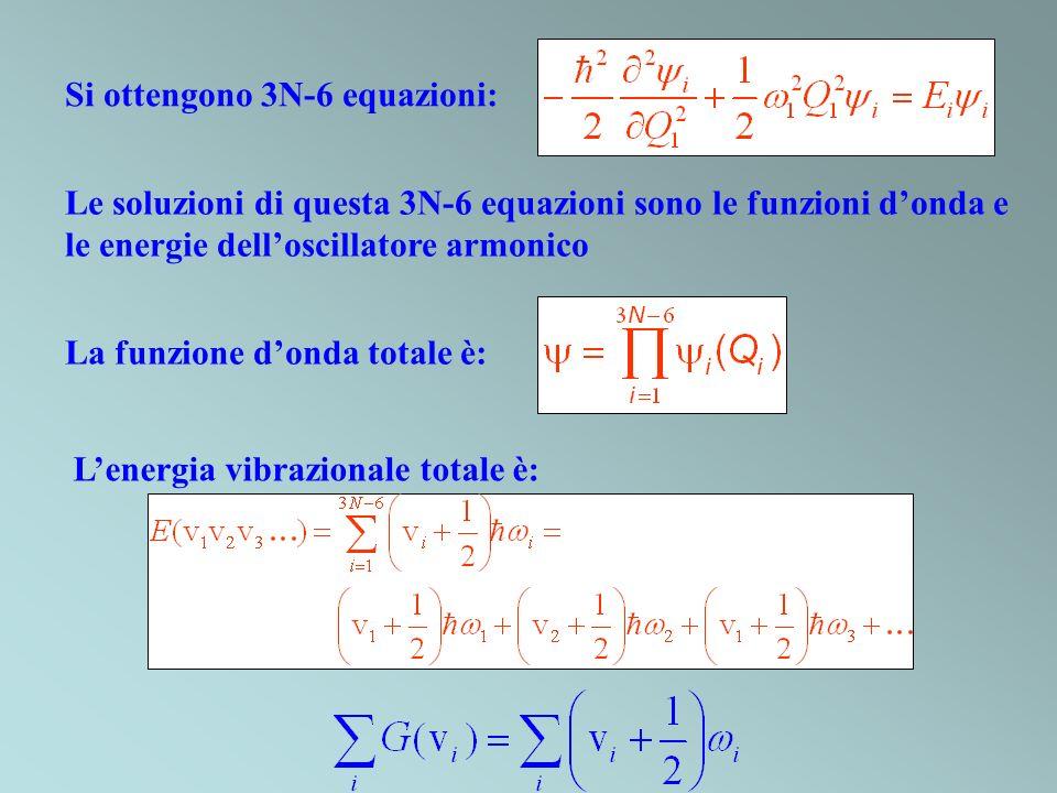 Si ottengono 3N-6 equazioni: Le soluzioni di questa 3N-6 equazioni sono le funzioni donda e le energie delloscillatore armonico La funzione donda tota