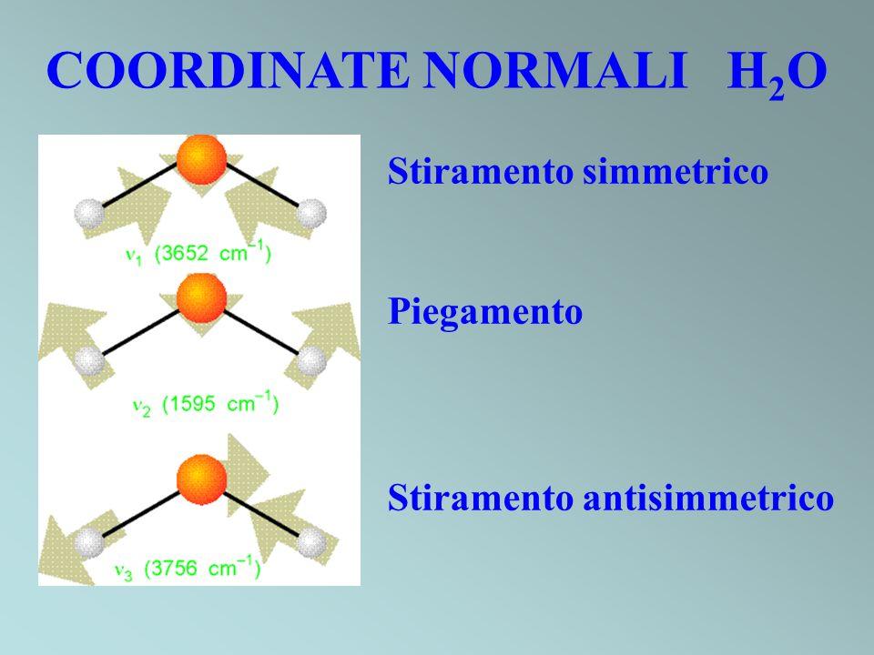 Stiramento simmetrico Piegamento Stiramento antisimmetrico COORDINATE NORMALI H 2 O