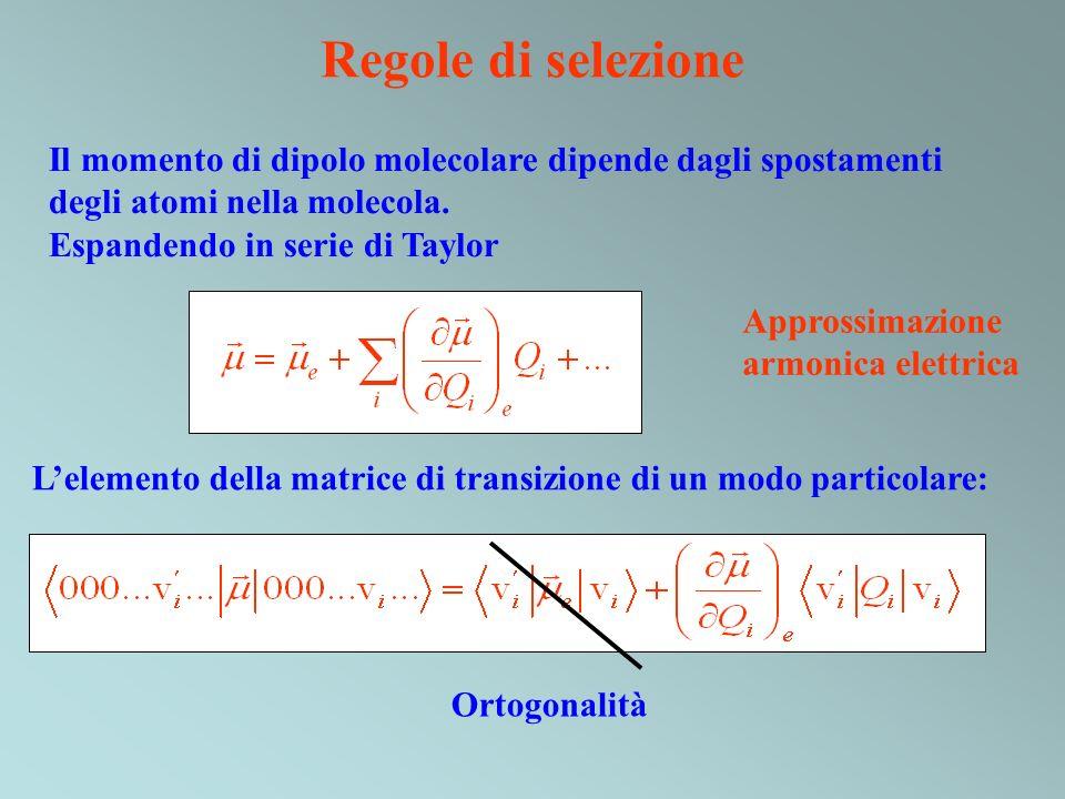 Regole di selezione Il momento di dipolo molecolare dipende dagli spostamenti degli atomi nella molecola. Espandendo in serie di Taylor Lelemento dell