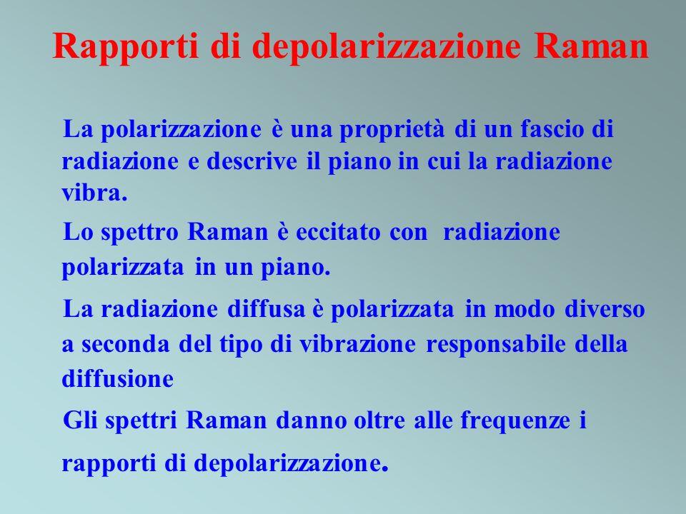 Rapporti di depolarizzazione Raman La polarizzazione è una proprietà di un fascio di radiazione e descrive il piano in cui la radiazione vibra. Lo spe