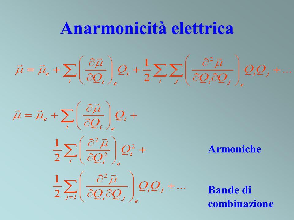 Anarmonicità elettrica Armoniche Bande di combinazione