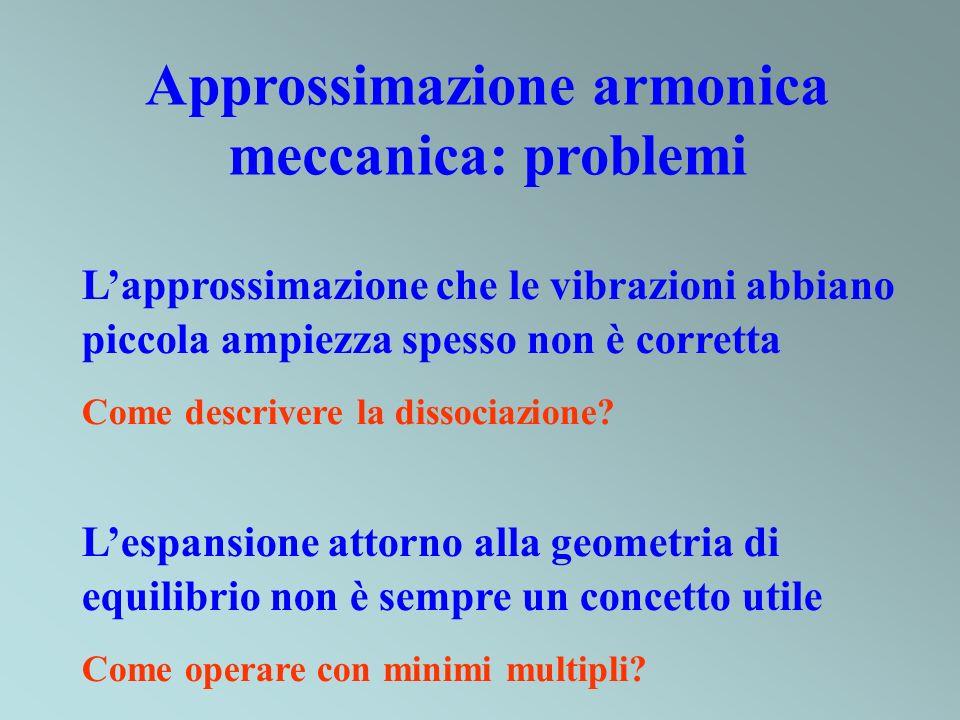 Approssimazione armonica meccanica: problemi Lapprossimazione che le vibrazioni abbiano piccola ampiezza spesso non è corretta Come descrivere la diss