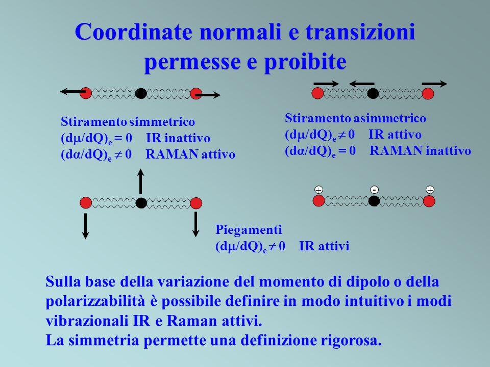 Coordinate normali e transizioni permesse e proibite Stiramento simmetrico (d /dQ) e = 0 IR inattivo (dα/dQ) e 0 RAMAN attivo Stiramento asimmetrico (