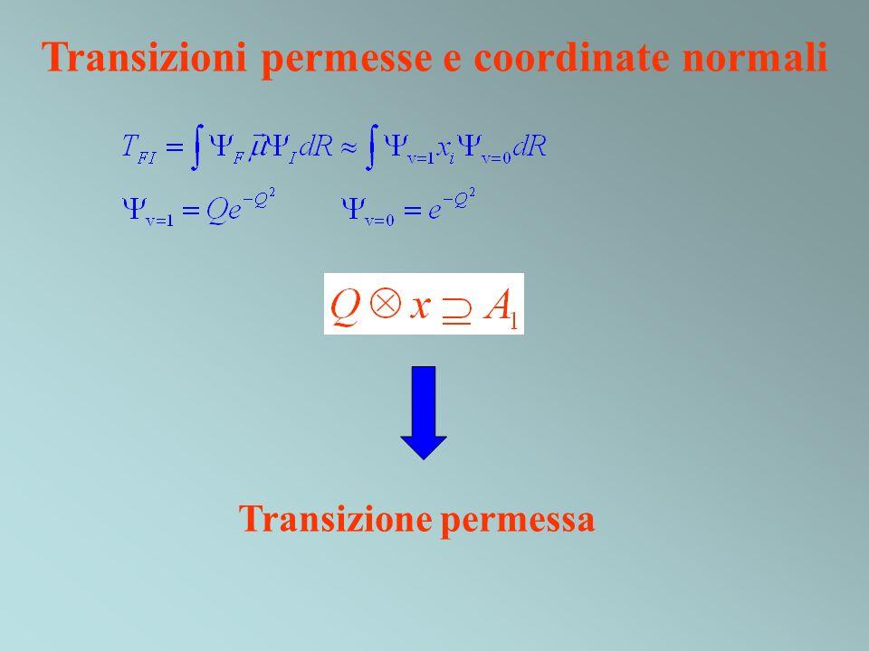 Transizioni permesse e coordinate normali Transizione permessa