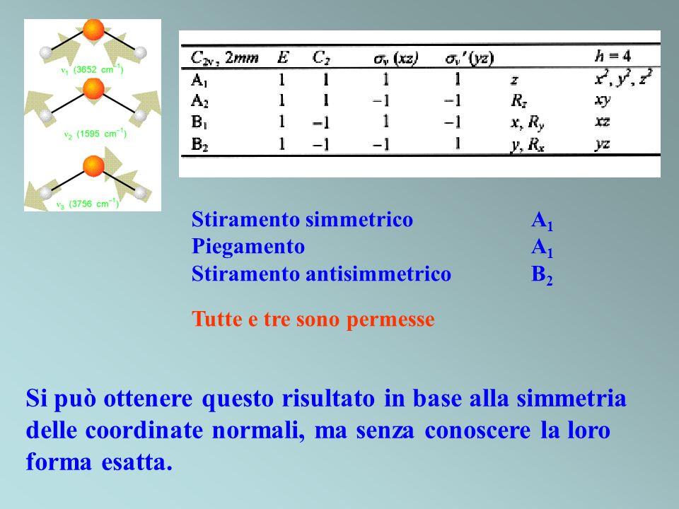 Stiramento simmetrico A 1 PiegamentoA 1 Stiramento antisimmetricoB 2 Tutte e tre sono permesse Si può ottenere questo risultato in base alla simmetria