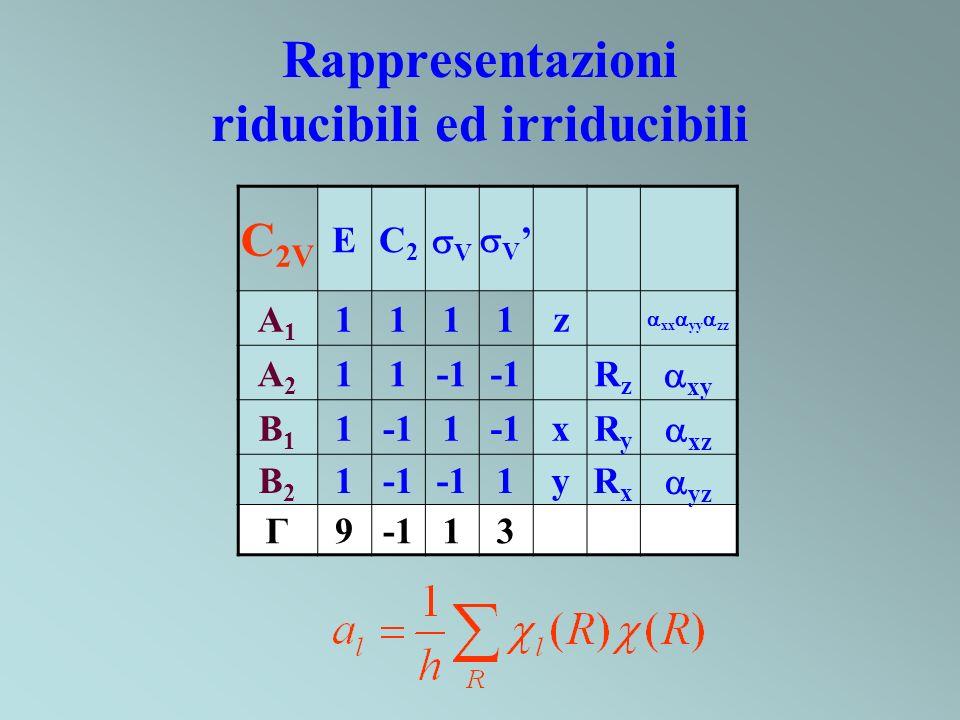 C 2V EC2C2 V V A1A1 1111z xx yy zz A2A2 11 RzRz xy B1B1 11 xRyRy xz B2B2 1 1yRxRx yz Γ913 Rappresentazioni riducibili ed irriducibili