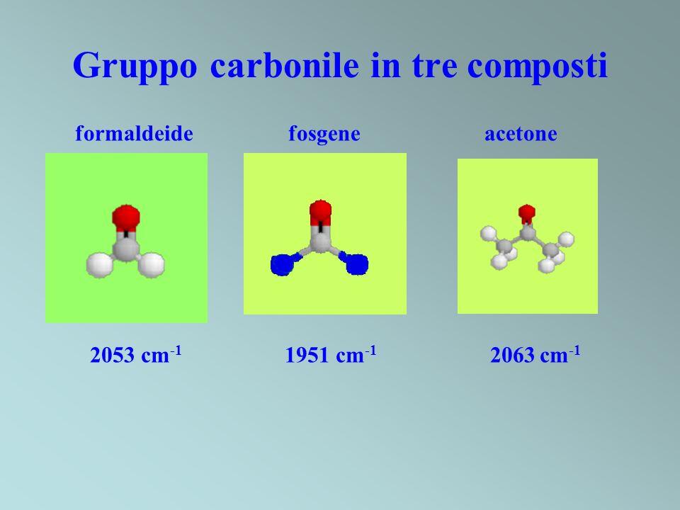 Gruppo carbonile in tre composti formaldeide fosgene acetone 2053 cm -1 1951 cm -1 2063 cm -1