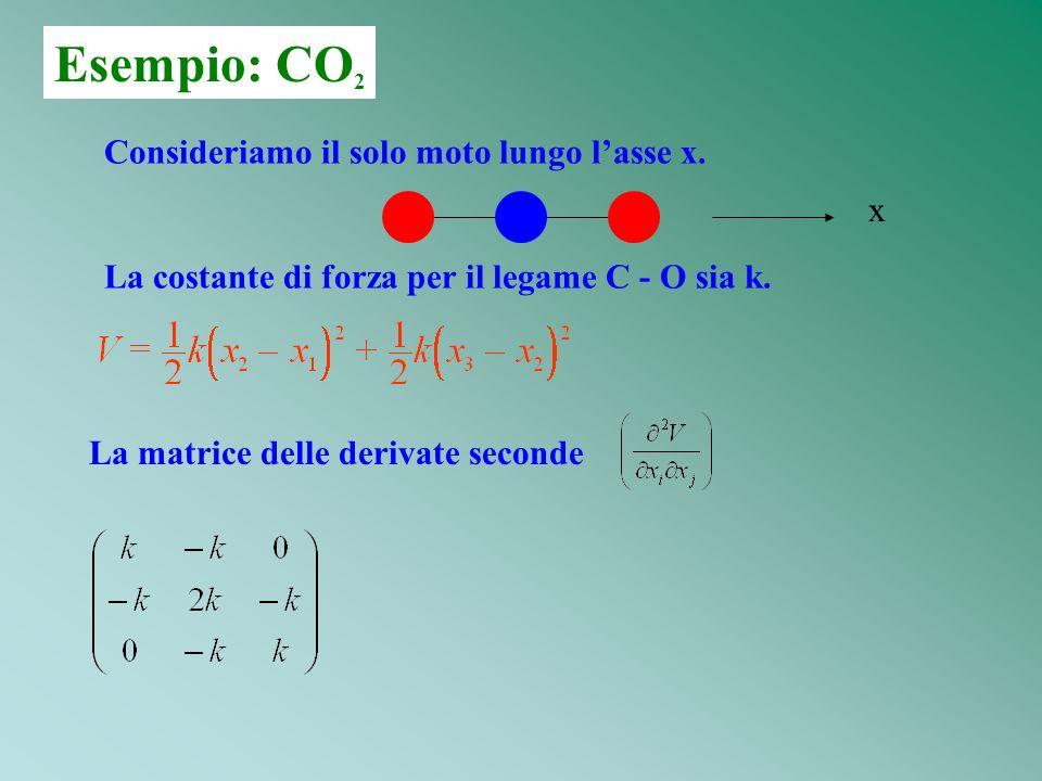Esempio: CO 2 Consideriamo il solo moto lungo lasse x. La costante di forza per il legame C - O sia k. x La matrice delle derivate seconde