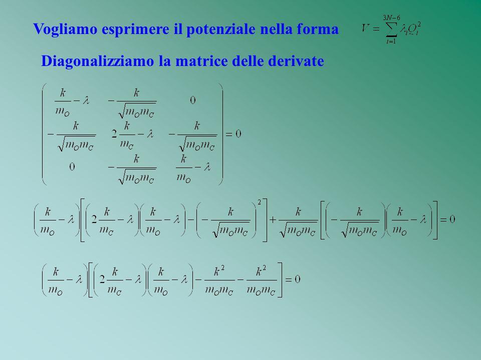 Risonanza di Fermi Suddivisione di linee in uno spettro IR o Raman H 12 0 se V = V arm + f aab Q a Q a Q b
