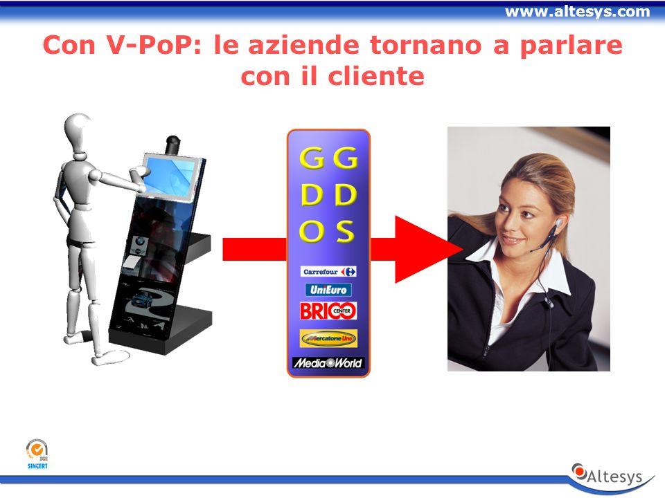 www.altesys.com Con V-PoP: le aziende tornano a parlare con il cliente